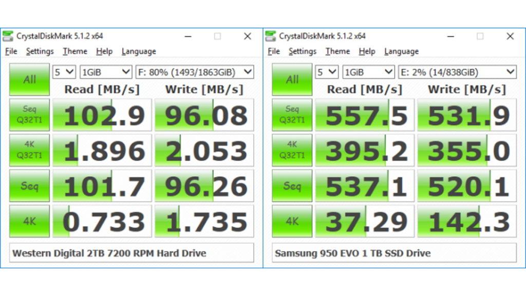 Velocidade HDD SSD